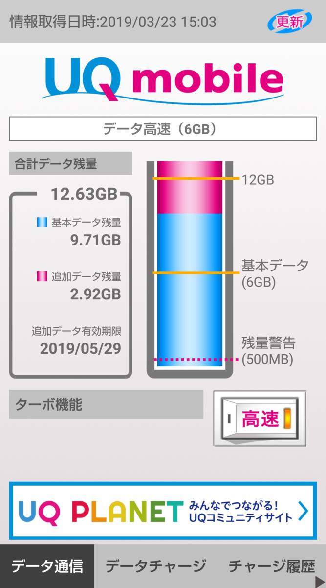 データ残量
