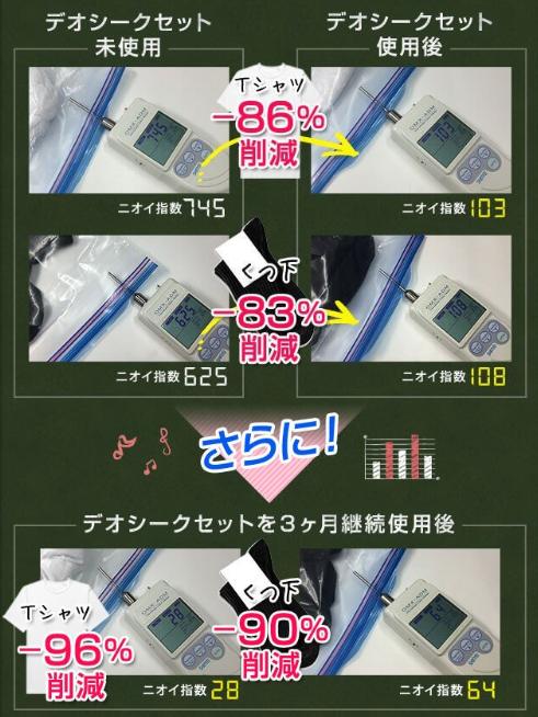 デオシークセット使用前・使用後のニオイ比較