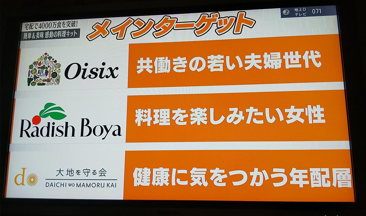 オイシックスのメインターゲット