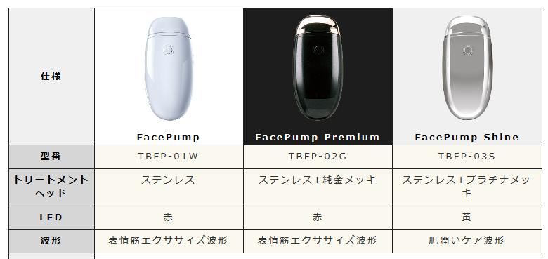 Face Pumpシリーズ