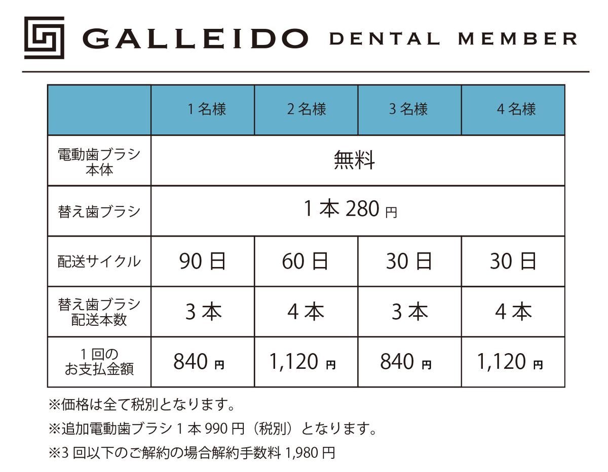 GALLEIDO DENTAL MEMBERの価格表