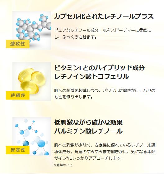 3種類のビタミンA