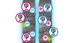 静電気抑制 プロテクトイオン