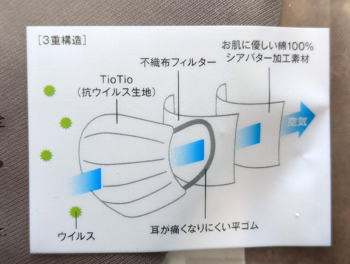 マスクの構造図