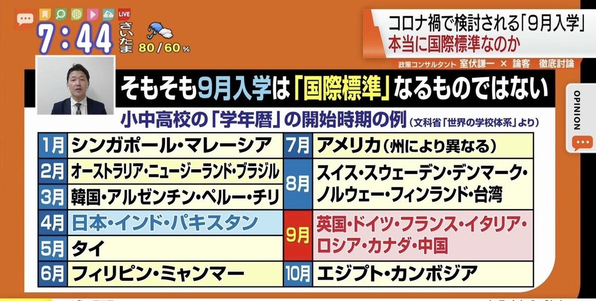 f:id:otonarashino:20200527091359j:plain