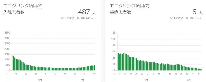 f:id:otonarashino:20200712172702p:plain