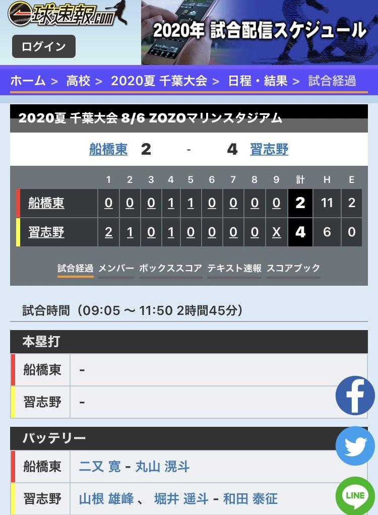 f:id:otonarashino:20200806164536j:plain