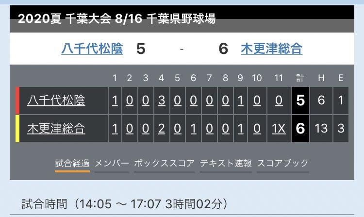 f:id:otonarashino:20200817090442j:plain