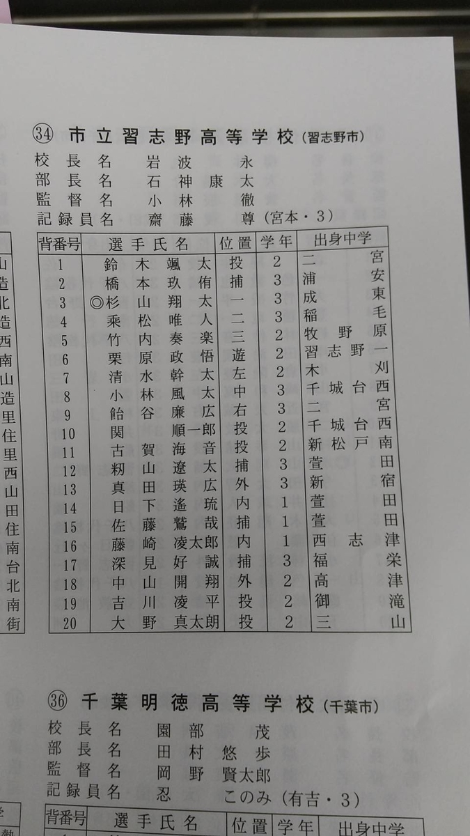 f:id:otonarashino:20210430122938j:plain