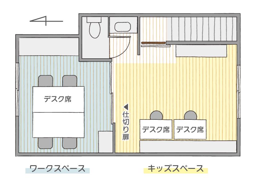 f:id:otonari-labo:20180406134225p:plain:w500