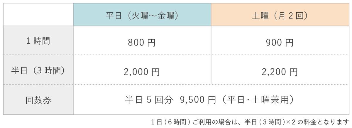 f:id:otonari-labo:20190905113258j:plain