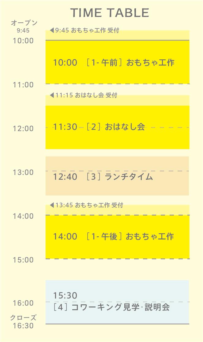 f:id:otonari-labo:20191204120835p:plain:w400
