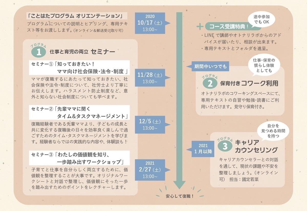 f:id:otonari-labo:20200917171411j:plain:w600