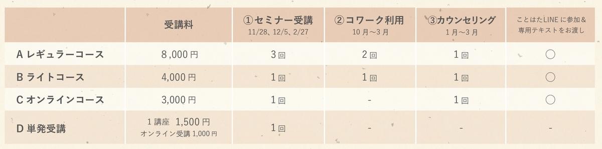 f:id:otonari-labo:20200917171424j:plain
