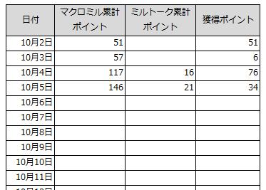 f:id:otonosamasama:20171005200948p:plain