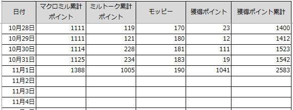 f:id:otonosamasama:20171101195633p:plain