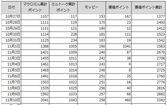 f:id:otonosamasama:20171110211939p:plain