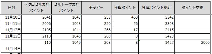 f:id:otonosamasama:20171113165018p:plain