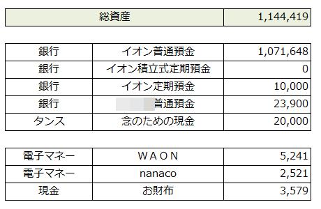 f:id:otonosamasama:20171202151238p:plain