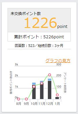 f:id:otonosamasama:20180110192708p:plain