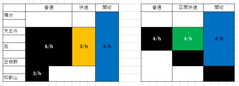 f:id:otori205shuttle:20210221192813j:plain