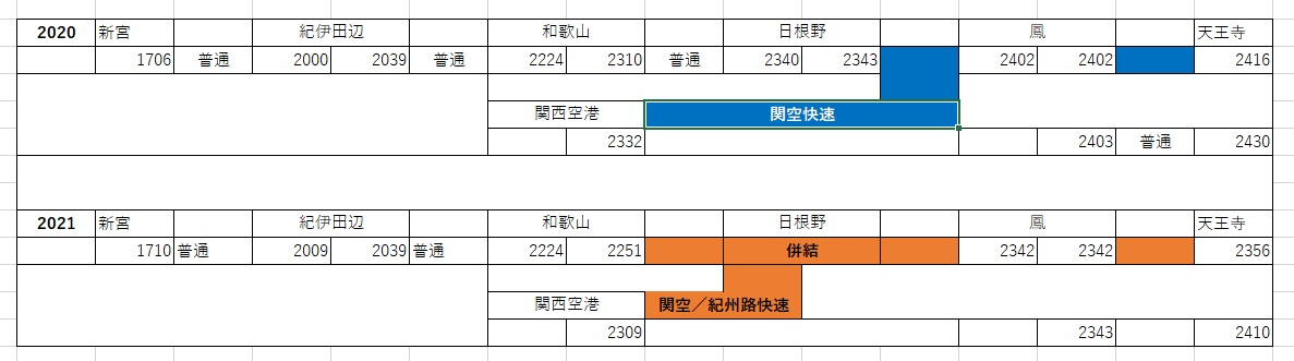 f:id:otori205shuttle:20210225201803j:plain