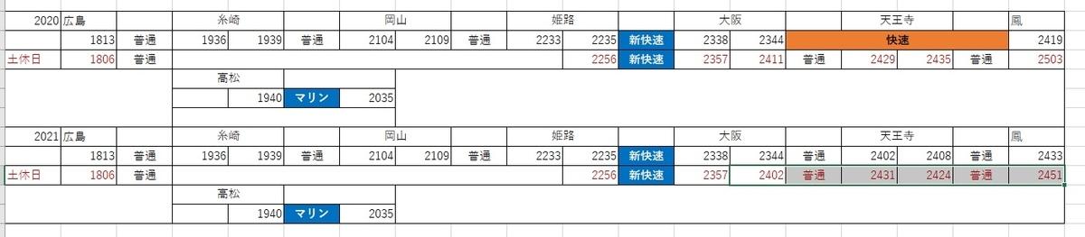 f:id:otori205shuttle:20210225202451j:plain