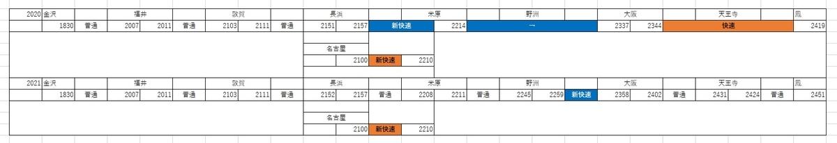 f:id:otori205shuttle:20210225203737j:plain