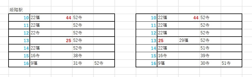 f:id:otori205shuttle:20210225204551j:plain