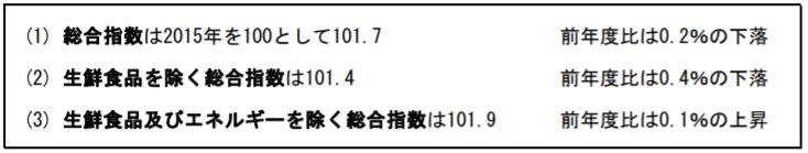 f:id:otosak:20210515220039p:plain