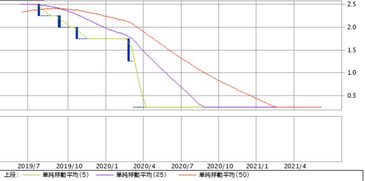 f:id:otosak:20210611181951p:plain