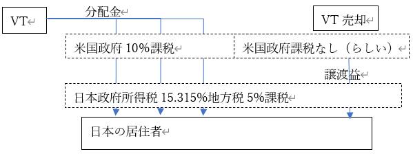 f:id:otosak:20210615134016p:plain