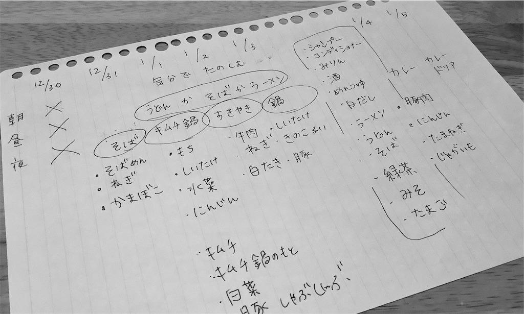 f:id:otoufunochikara:20191229184733j:image