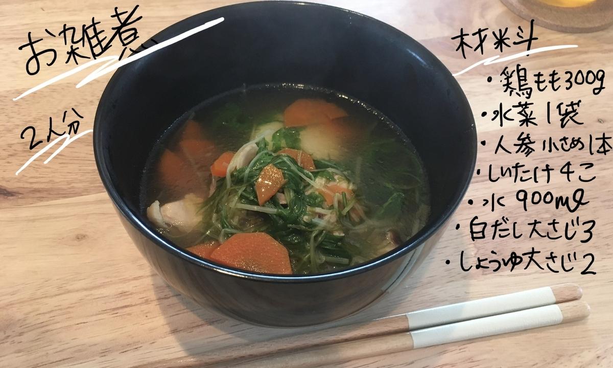 f:id:otoufunochikara:20200105002930j:plain