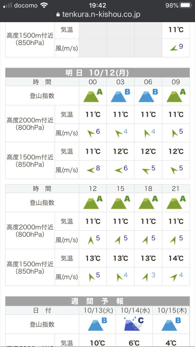 f:id:otoyan191:20201012200840p:plain