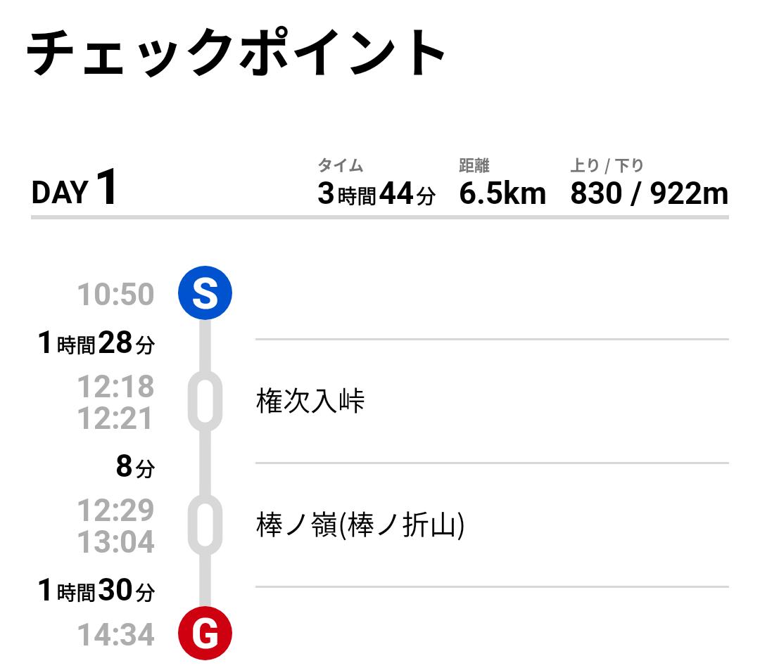 f:id:otoyan191:20210222202818p:plain