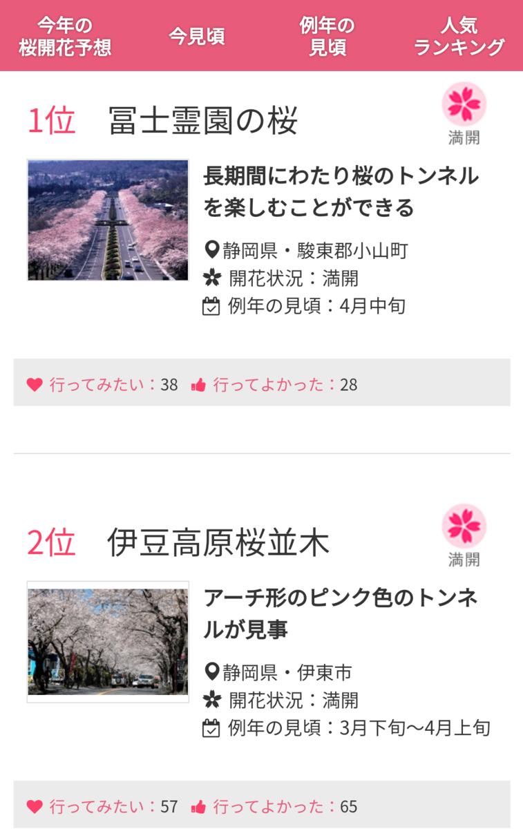 f:id:otoyan191:20210405092439p:plain