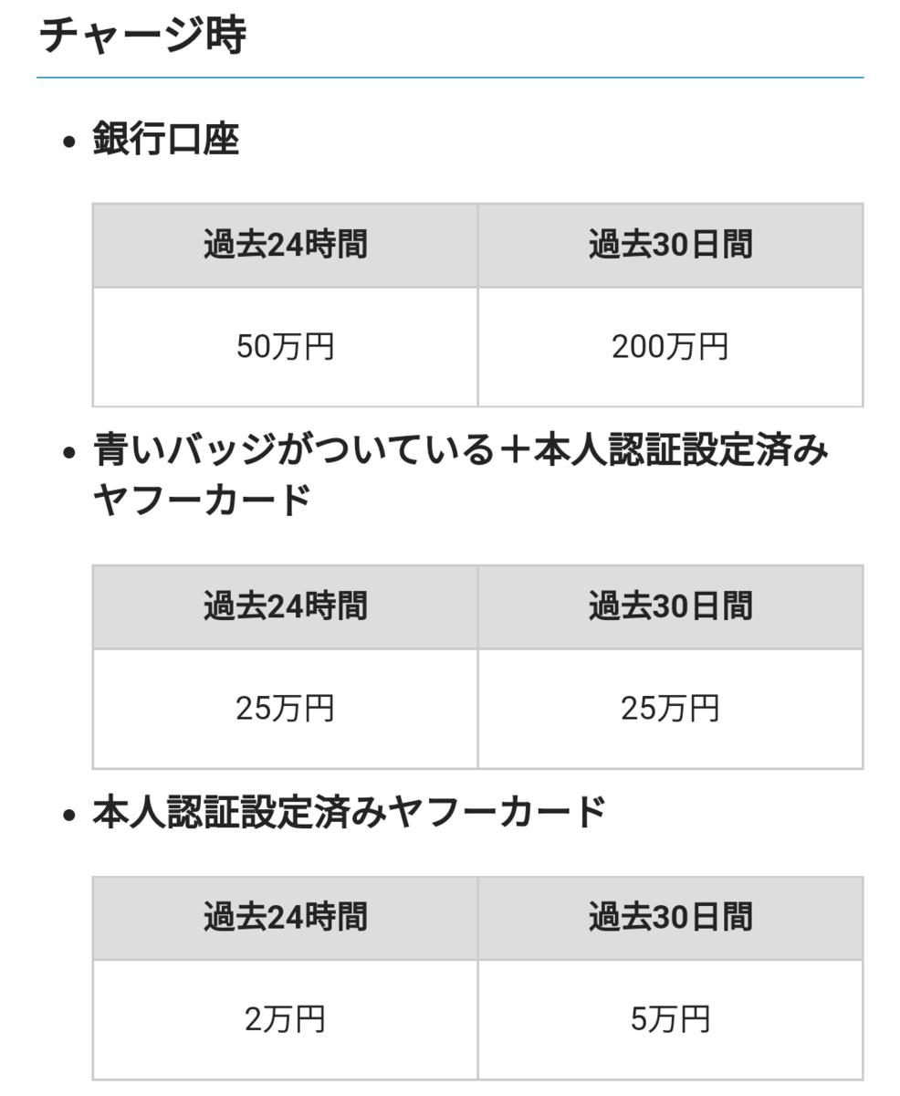 f:id:otoyan191:20210601183837p:plain