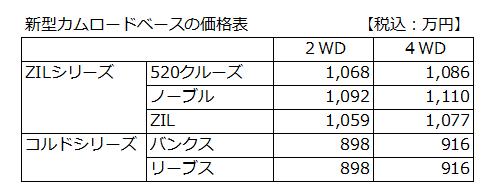 f:id:otoyan191:20211002144526p:plain