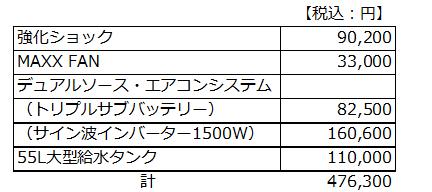 f:id:otoyan191:20211002153039p:plain