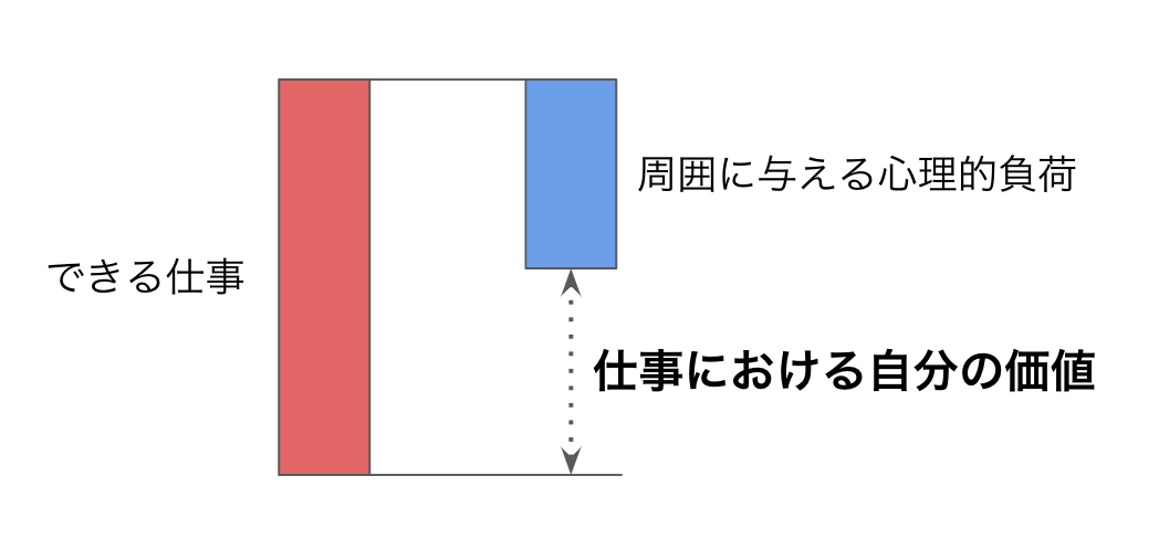 f:id:otoyo0122:20200810160246p:plain:w500