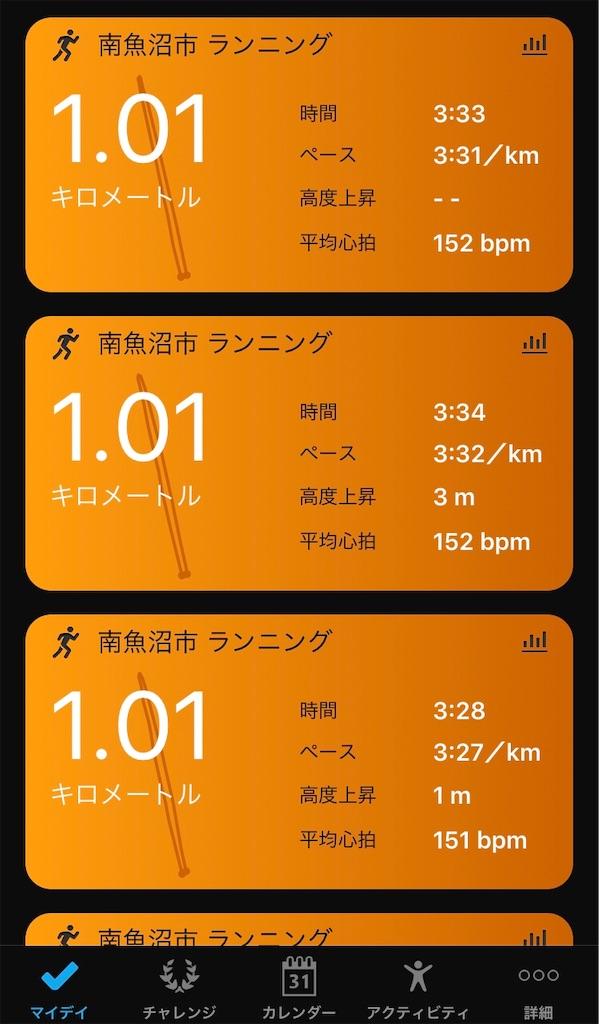 f:id:otsuka_style:20190527094827j:image