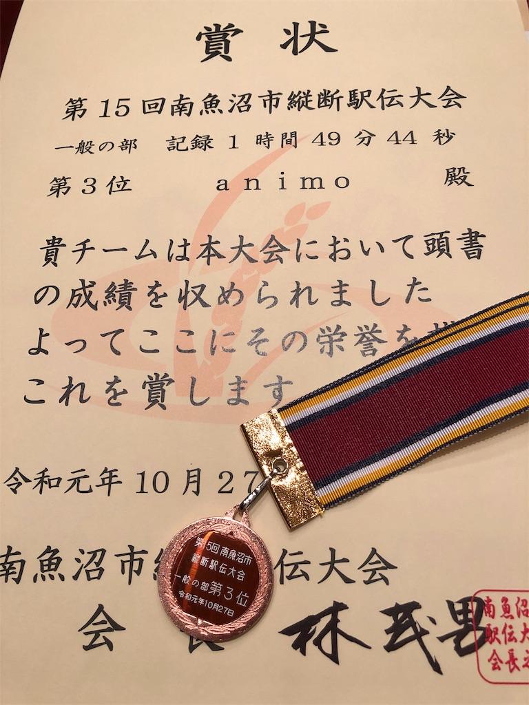 f:id:otsuka_style:20191028093810j:image