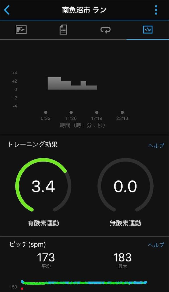 f:id:otsuka_style:20200706090322j:image
