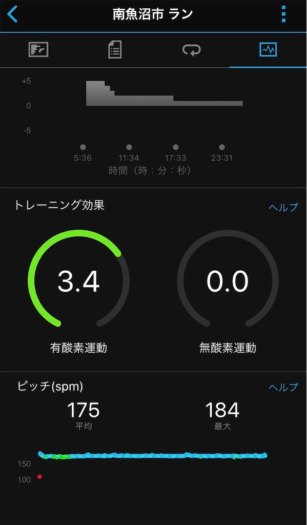 f:id:otsuka_style:20200706090337j:image