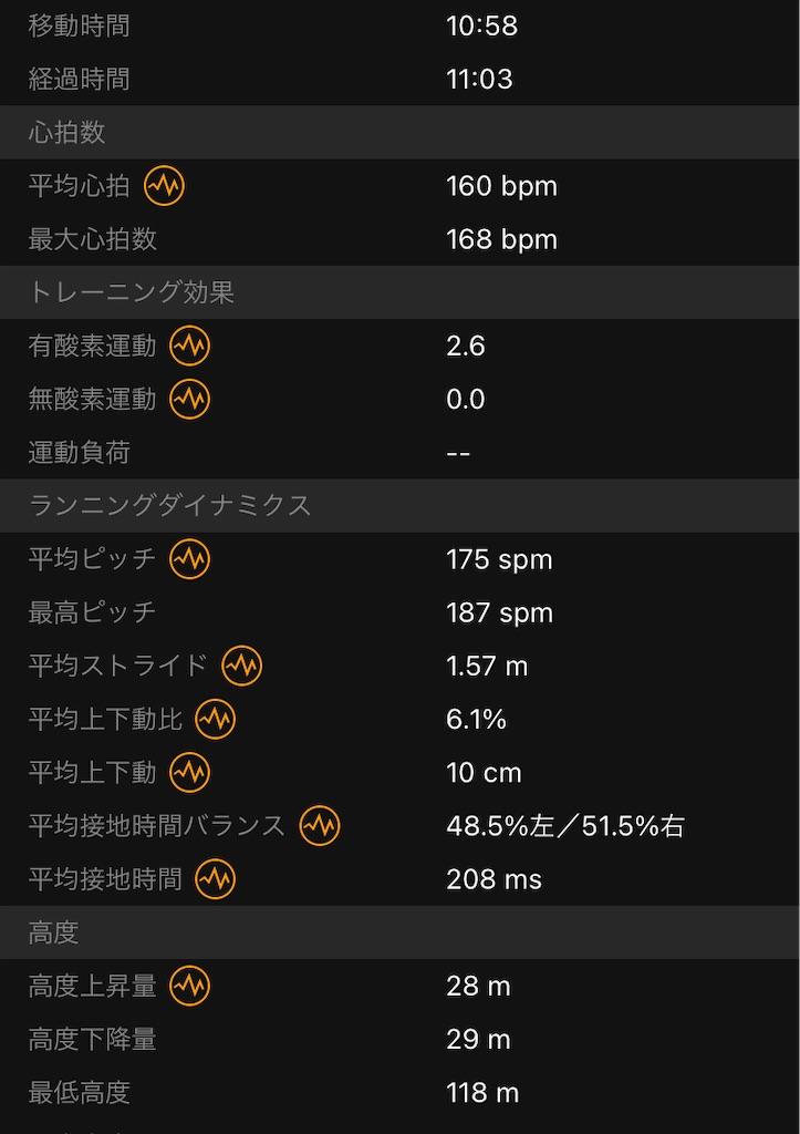f:id:otsuka_style:20200918114859j:image