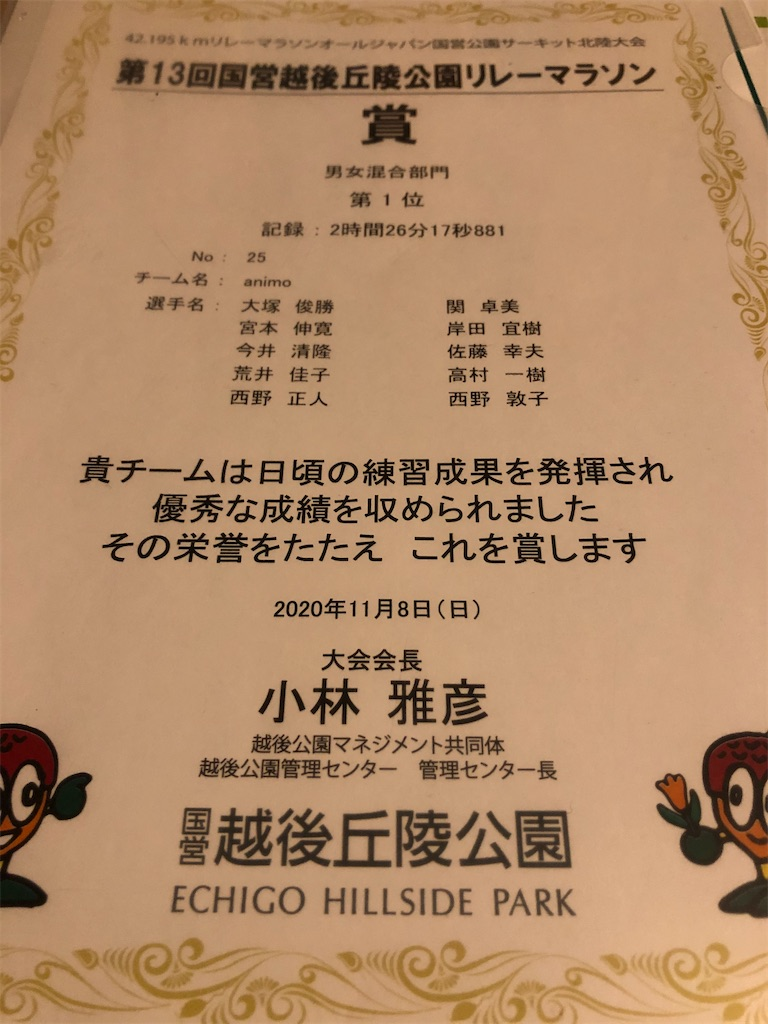 f:id:otsuka_style:20201109153408j:image