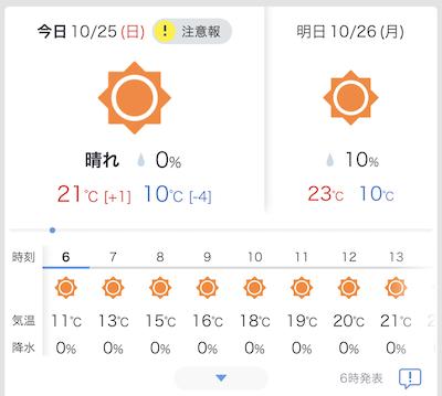 f:id:otsukimidrive:20201026233015p:plain