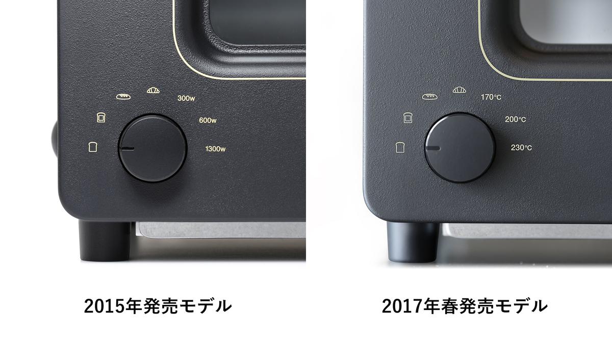 バルミューダのトースター 2015年発売モデルと2017年春発売モデルの違い