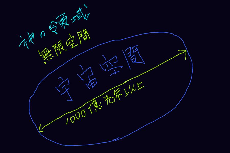 f:id:otsushiki77:20170105215739j:plain